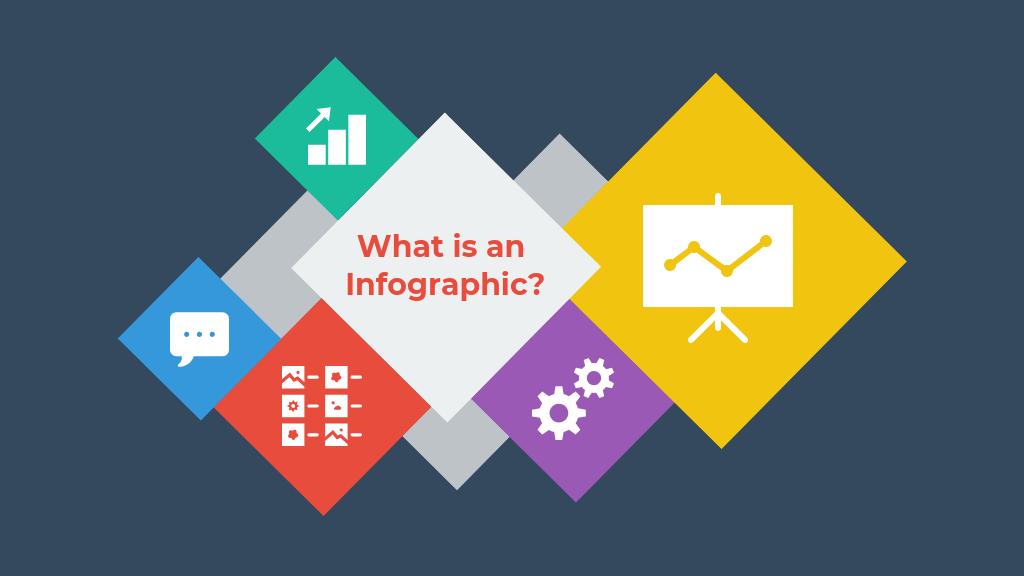 infographic services company Singapore